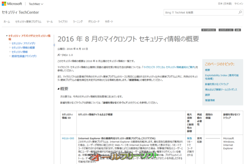 今日は Windows Update 緊急5件、重要4件 2016年8月10日
