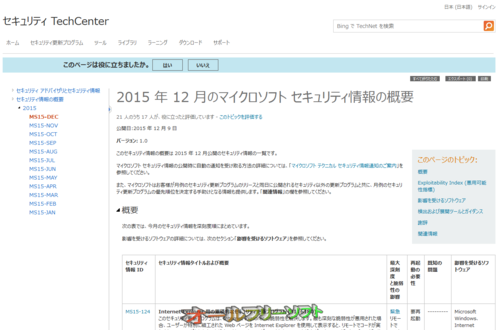 今日は Windows Update 緊急8件、重要4件 2015年12月9日