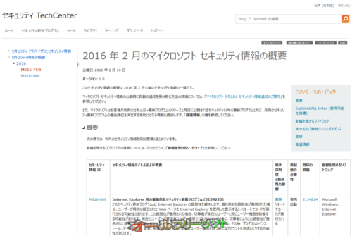 今日は Windows Update 緊急6件、重要7件 2016年2月10日