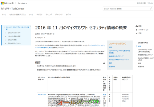 今日は Windows Update 緊急6件、重要8件 2016年11月9日