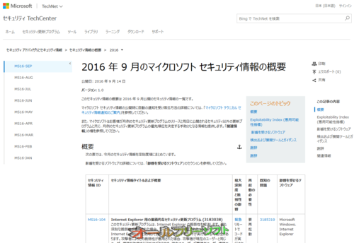 今日は Windows Update 緊急7件、重要7件 2016年9月14日